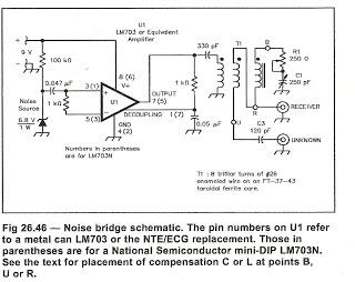 Noise Bridge Project | kh6dk Works