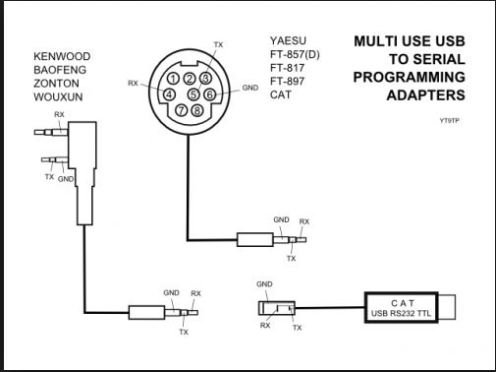 usb adapter pins