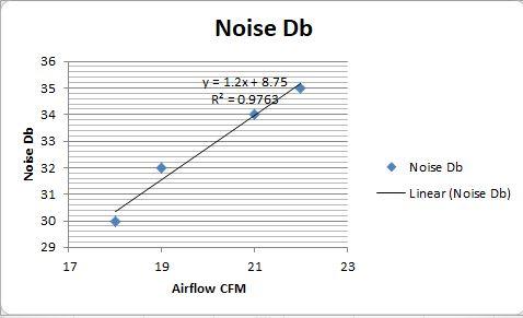 airflowlinear.JPG